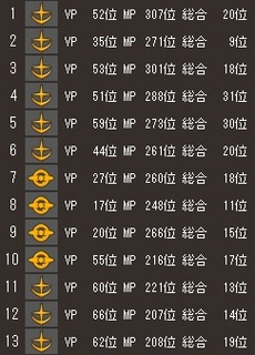 GNO3_16th_Ranking.jpg